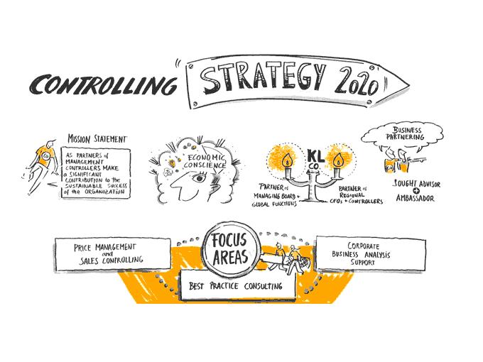 BI-Sales-strategy-Illustration_web510x680