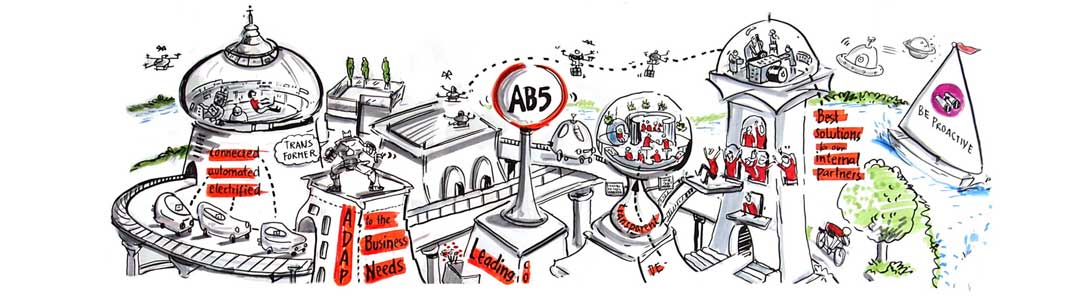 GR-BOS_Digitalisierung-Finance-web300x1080
