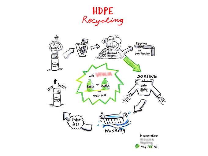 grafvisu-site-recycling_visual-web510x680